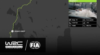 WRC – Rally Sweden 2017: The 18 Stages